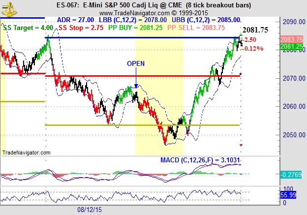 Ztl forex trading method